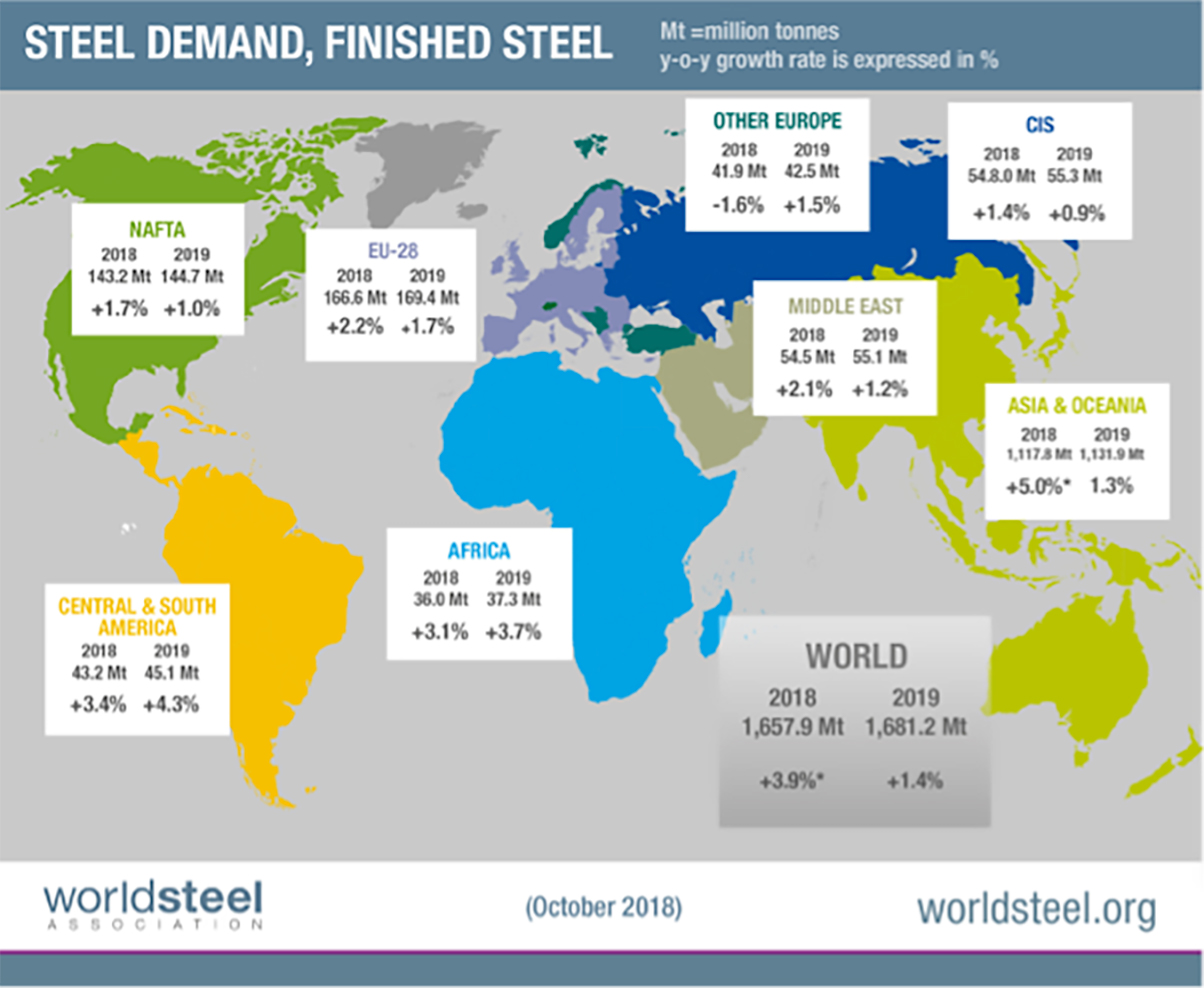 steel-price-forecast-2019-1